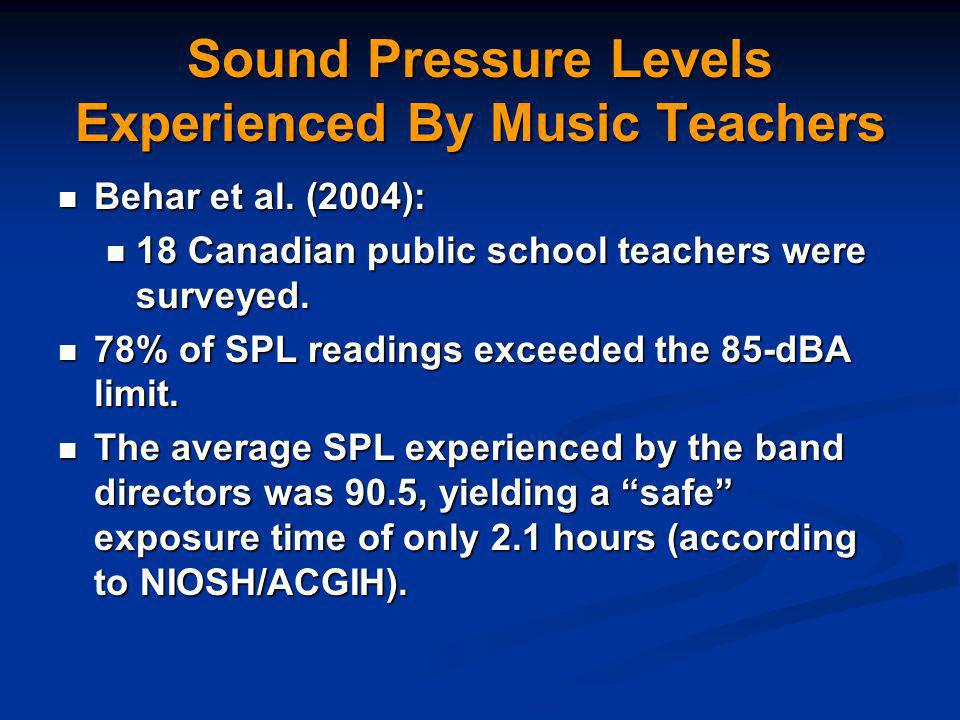Sound Pressure Levels Experienced By Music Teachers Behar et al.