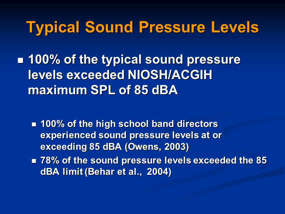 Typical Sound Pressure Levels 100% of the typical sound pressure levels exceeded NIOSH/ACGIH maximum SPL of 85 dBA 100% of the typical sound pressure levels exceeded NIOSH/ACGIH maximum SPL of 85 dBA 100% of the high school band directors experienced sound pressure levels at or exceeding 85 dBA (Owens, 2003) 100% of the high school band directors experienced sound pressure levels at or exceeding 85 dBA (Owens, 2003) 78% of the sound pressure levels exceeded the 85 dBA limit (Behar et al., 2004) 78% of the sound pressure levels exceeded the 85 dBA limit (Behar et al., 2004)