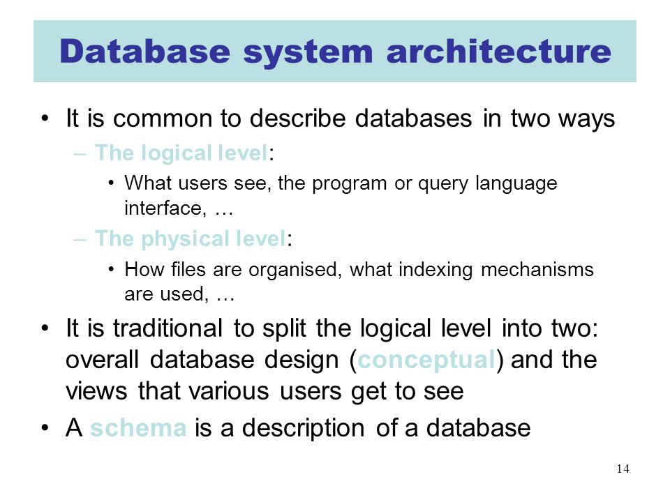 14 Database system architecture It is common to describe databases in two ways –The logical level: What users see, the program or query language interface, … –The physical level: How files are organised, what indexing mechanisms are used, … It is traditional to split the logical level into two: overall database design (conceptual) and the views that various users get to see A schema is a description of a database