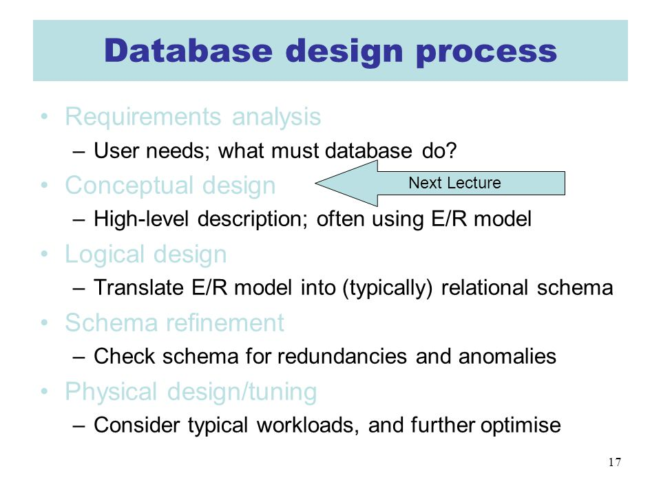17 Database design process Requirements analysis –User needs; what must database do? Conceptual design –High-level description; often using E/R model