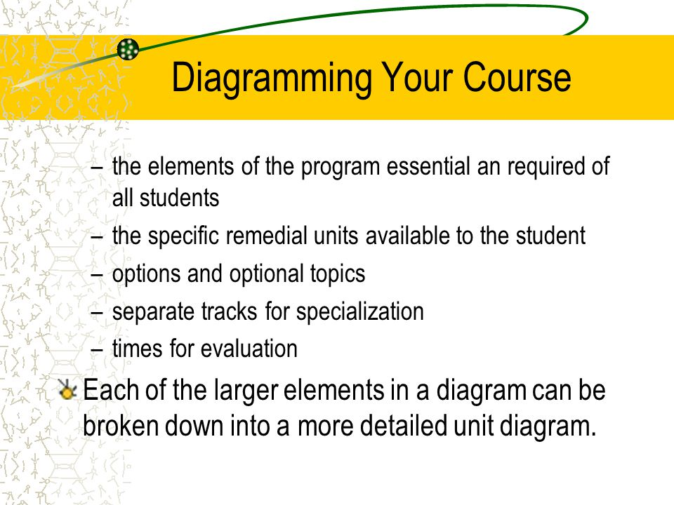 Diagramming Your Course –the elements of the program essential an required of all students –the specific remedial units available to the student –opti