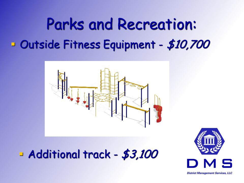 Parks and Recreation: Outside Fitness Equipment - $10,700 Outside Fitness Equipment - $10,700 Additional track - $3,100 Additional track - $3,100