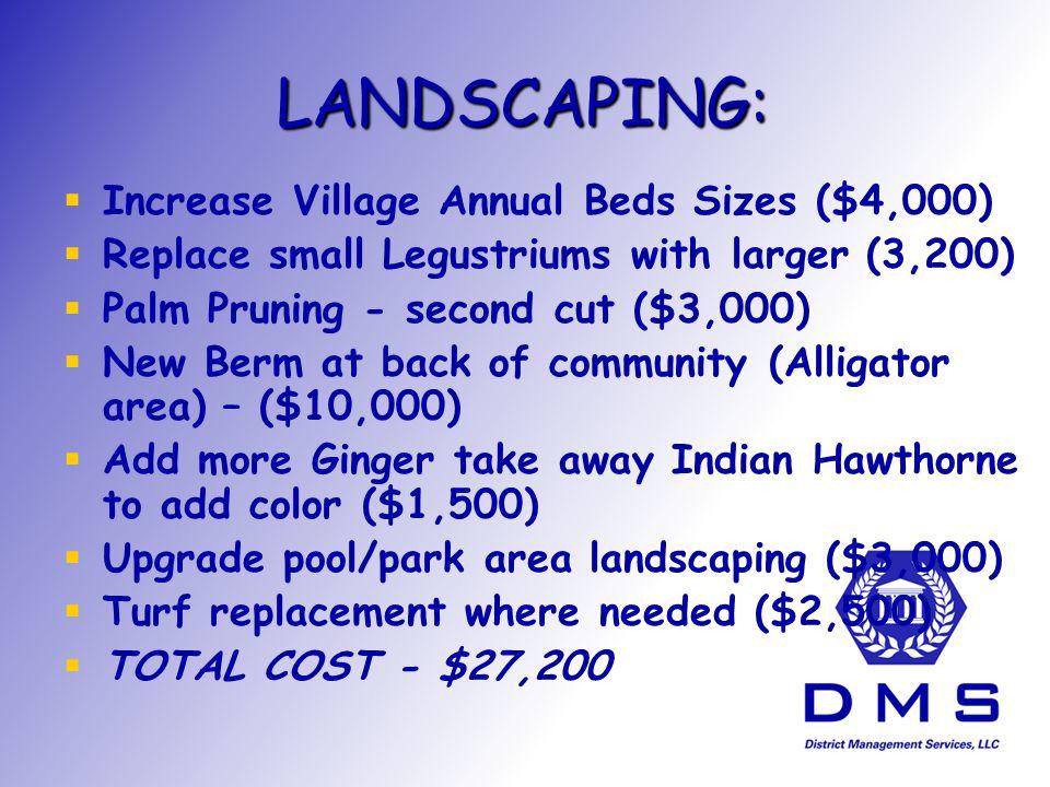 LANDSCAPING: Upgrade Sprinkler System at Caladesi Park TOTAL COST - $3,400