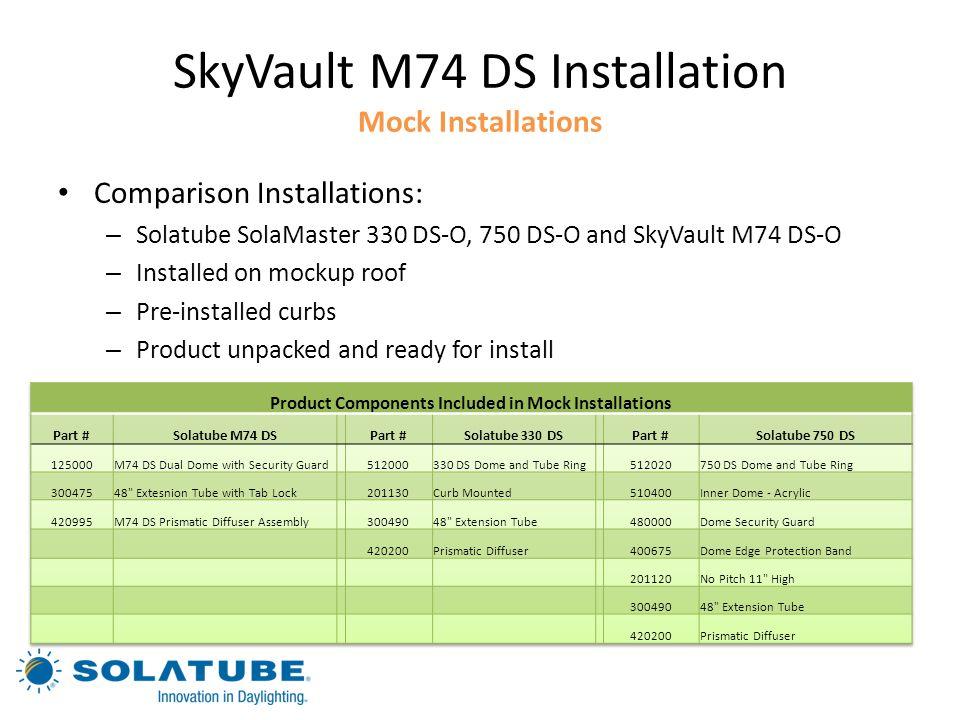 SkyVault M74 DS Installation Mock Installations Comparison Installations: – Solatube SolaMaster 330 DS-O, 750 DS-O and SkyVault M74 DS-O – Installed o