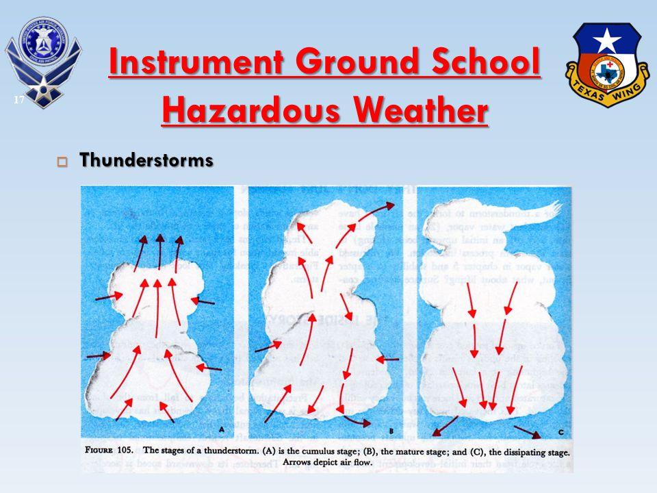 Thunderstorms Thunderstorms 17 Instrument Ground School Hazardous Weather