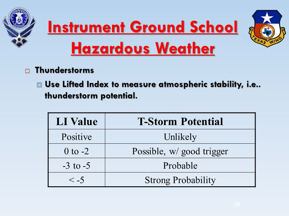 Thunderstorms Thunderstorms Use Lifted Index to measure atmospheric stability, i.e.. thunderstorm potential. Use Lifted Index to measure atmospheric s