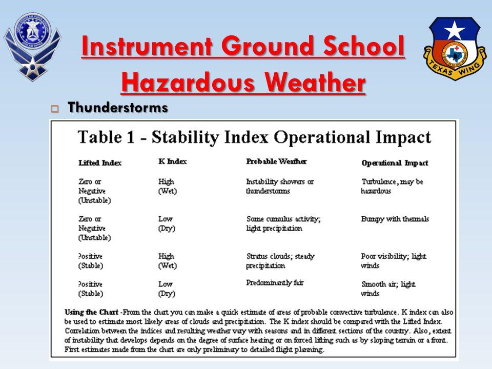 Thunderstorms Thunderstorms 21 Instrument Ground School Hazardous Weather