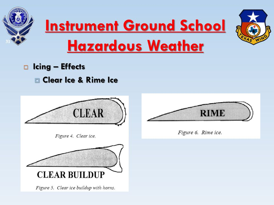 Icing – Effects Icing – Effects Clear Ice & Rime Ice Clear Ice & Rime Ice 31 Instrument Ground School Hazardous Weather