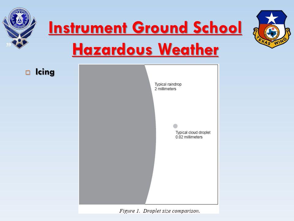 Icing Icing 39 Instrument Ground School Hazardous Weather