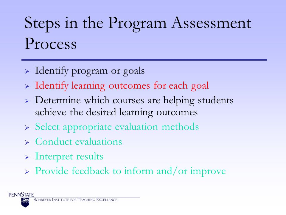 Steps in the Program Assessment Process Identify program or goals Identify learning outcomes for each goal Determine which courses are helping students achieve the desired learning outcomes Select appropriate evaluation methods Conduct evaluations Interpret results Provide feedback to inform and/or improve