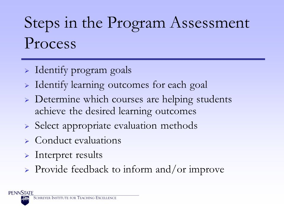Steps in the Program Assessment Process Identify program goals Identify learning outcomes for each goal Determine which courses are helping students achieve the desired learning outcomes Select appropriate evaluation methods Conduct evaluations Interpret results Provide feedback to inform and/or improve