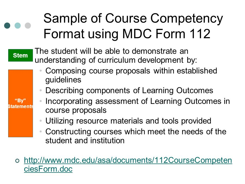 Course Competency Performance – What should the learner be able to do upon completion of the course.