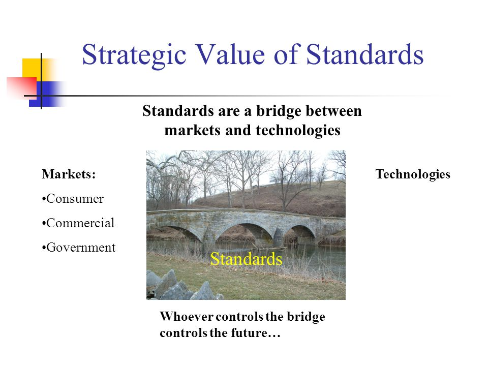 Strategic Value of Standards Standards are a bridge between markets and technologies TechnologiesMarkets: Consumer Commercial Government Whoever controls the bridge controls the future… Standards