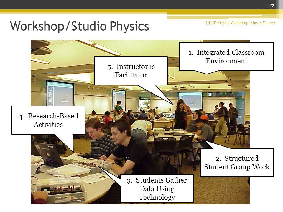 Workshop/Studio Physics 17 1. Integrated Classroom Environment 4.