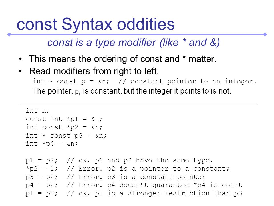 const Syntax oddities This means the ordering of const and * matter.
