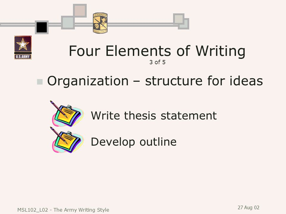 27 Aug 02 MSL102_L02 - The Army Writing Style Organization – structure for ideas Write thesis statementDevelop outline Four Elements of Writing 3 of 5