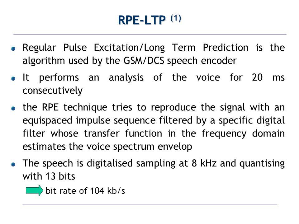Full Rate Traffic Channel Multiframe Downlink, Uplink 1 23456789101112131415161718192021222324250 TCH/FRTCH/FR SACCHSACCH 577 s 4,615 ms 02143756 Normal burst Normal burst Normal burst Normal burst Normal burst Normal burst Normal burst Normal burst TCH/FRTCH/FR TCH/FRTCH/FR TCH/FRTCH/FR TCH/FRTCH/FR TCH/FRTCH/FR TCH/FRTCH/FR TCH/FRTCH/FR TCH/FRTCH/FR TCH/FRTCH/FR TCH/FRTCH/FR TCH/FRTCH/FR TCH/FRTCH/FR TCH/FRTCH/FR TCH/FRTCH/FR TCH/FRTCH/FR TCH/FRTCH/FR TCH/FRTCH/FR TCH/FRTCH/FR TCH/FRTCH/FR TCH/FRTCH/FR TCH/FRTCH/FR TCH/FRTCH/FR TCH/FRTCH/FR IDLEIDLE