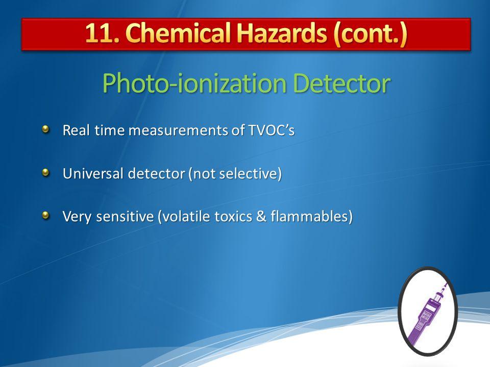 Photo-ionization Detector Real time measurements of TVOCs Universal detector (not selective) Very sensitive (volatile toxics & flammables)
