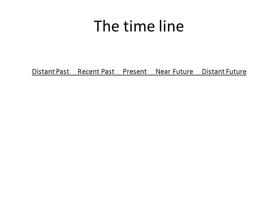 The time line Distant Past Recent Past Present Near Future Distant Future