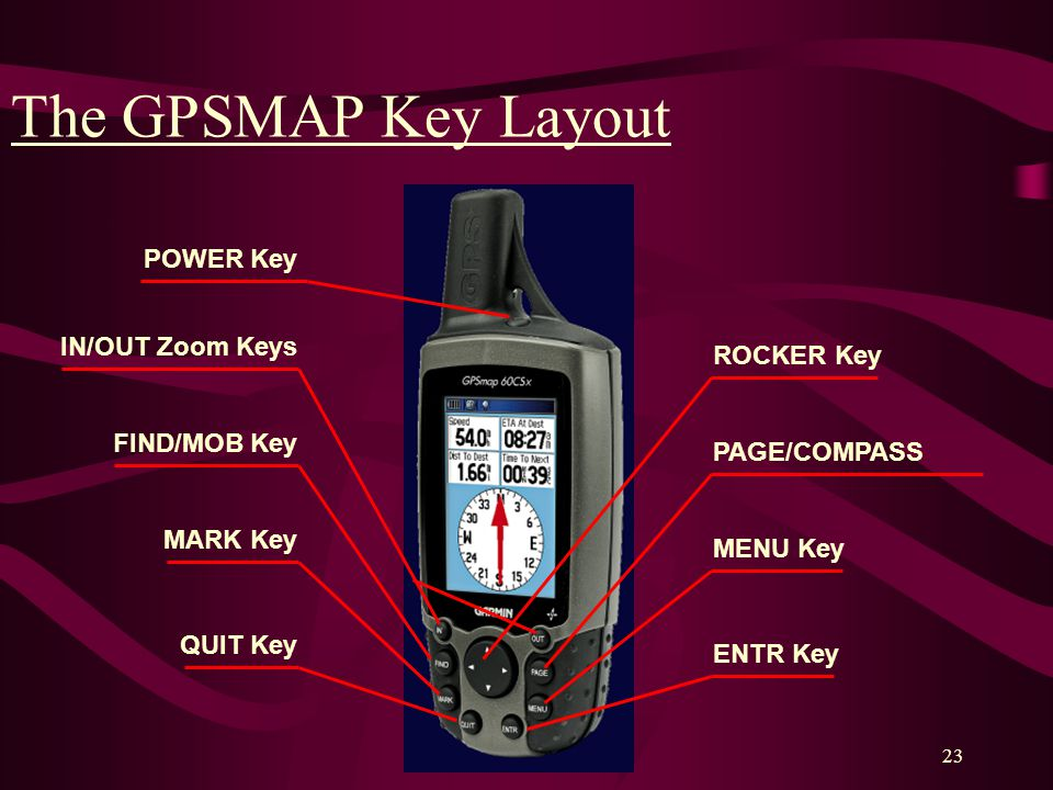 23 The GPSMAP Key Layout POWER Key IN/OUT Zoom Keys FIND/MOB Key MARK Key QUIT Key ROCKER Key PAGE/COMPASS Key MENU Key ENTR Key
