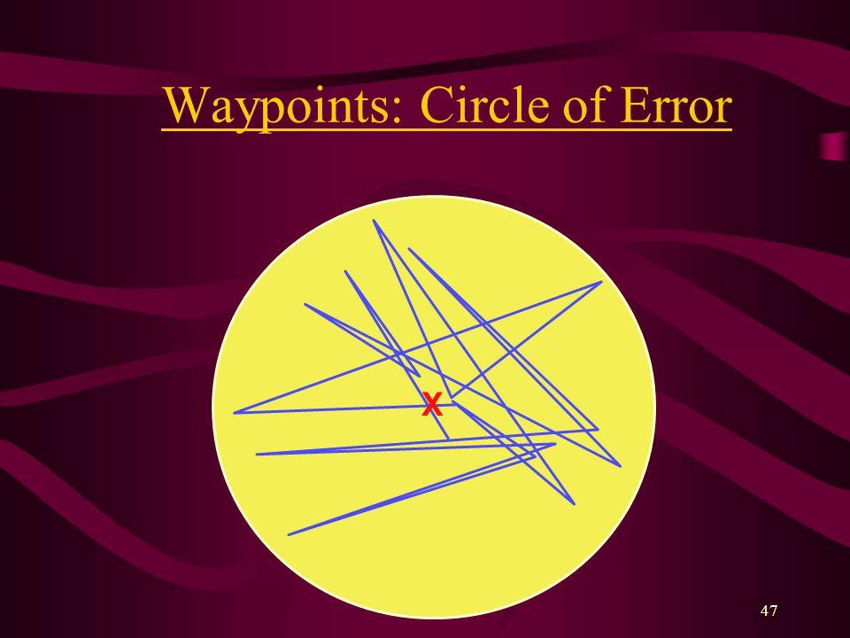47 Waypoints: Circle of Error X