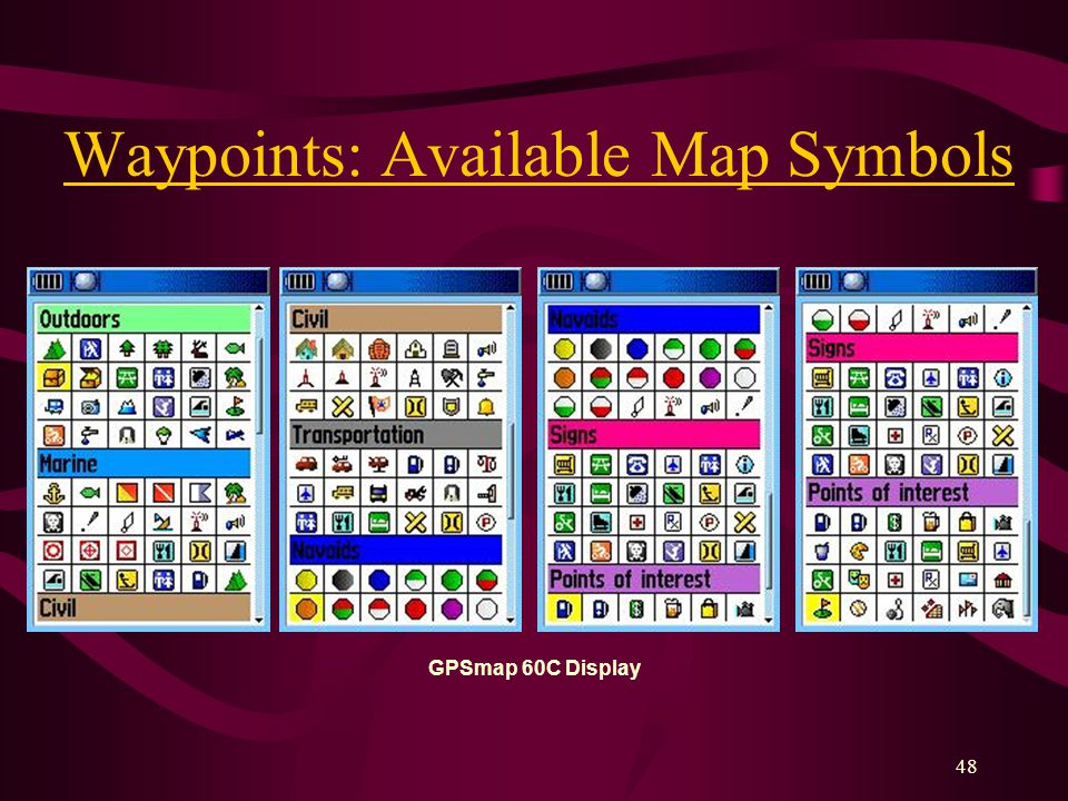 48 Waypoints: Available Map Symbols GPSmap 60C Display