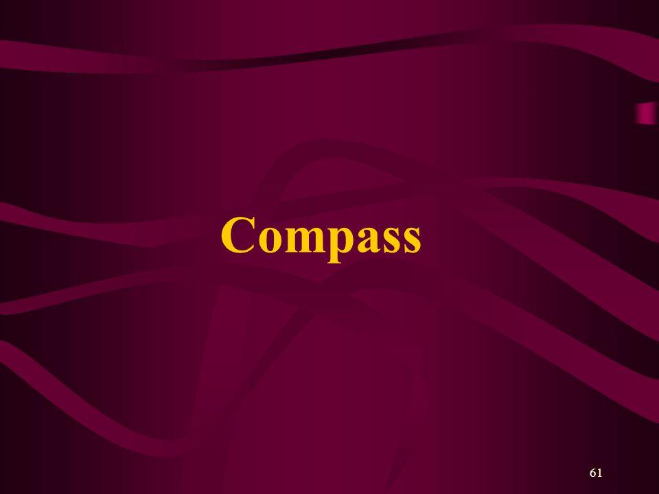 61 Compass