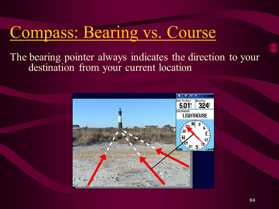 64 Compass: Bearing vs.
