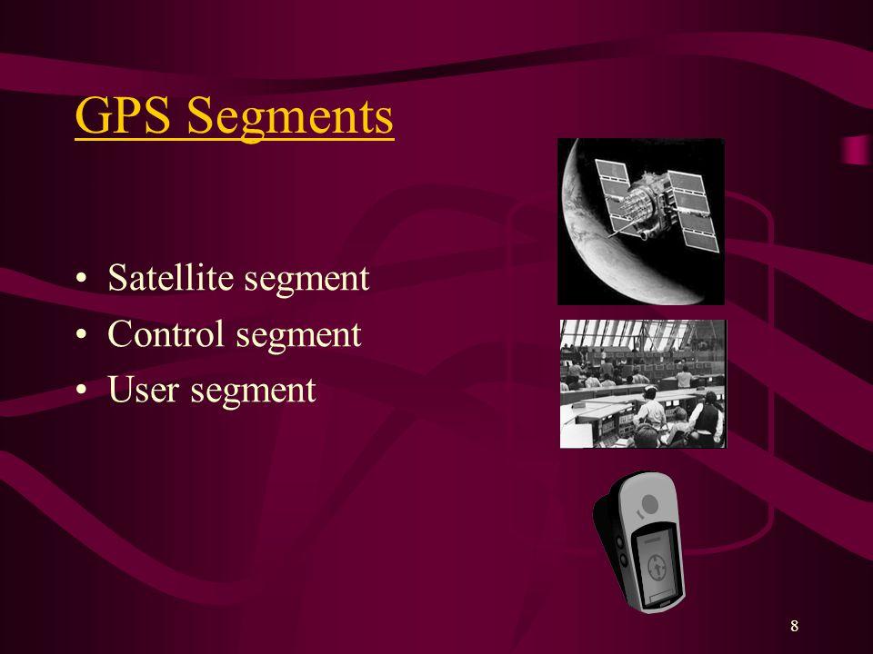 8 GPS Segments Satellite segment Control segment User segment