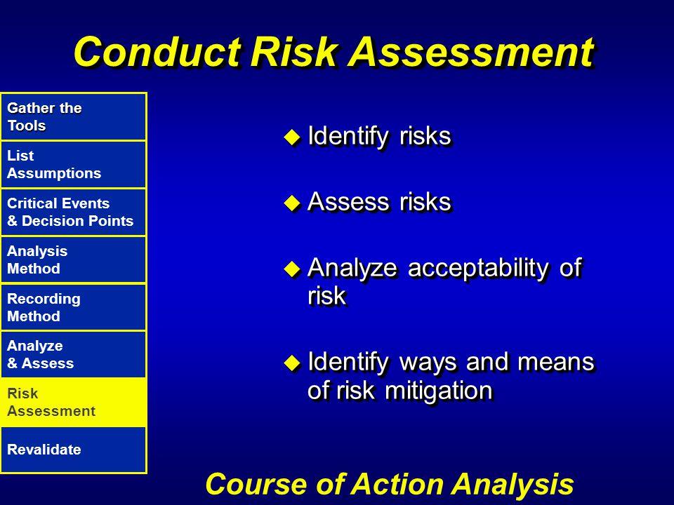 Conduct Risk Assessment u Identify risks u Assess risks u Analyze acceptability of risk u Identify ways and means of risk mitigation u Identify risks