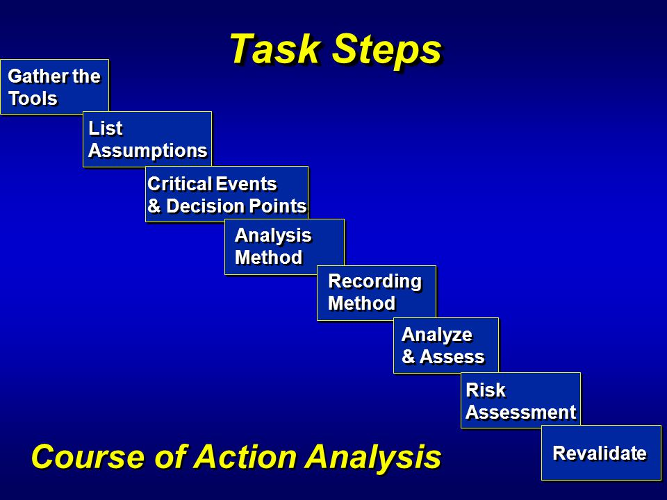 Task Steps Gather the Tools Gather the Tools List Assumptions List Assumptions Critical Events & Decision Points Critical Events & Decision Points Ana