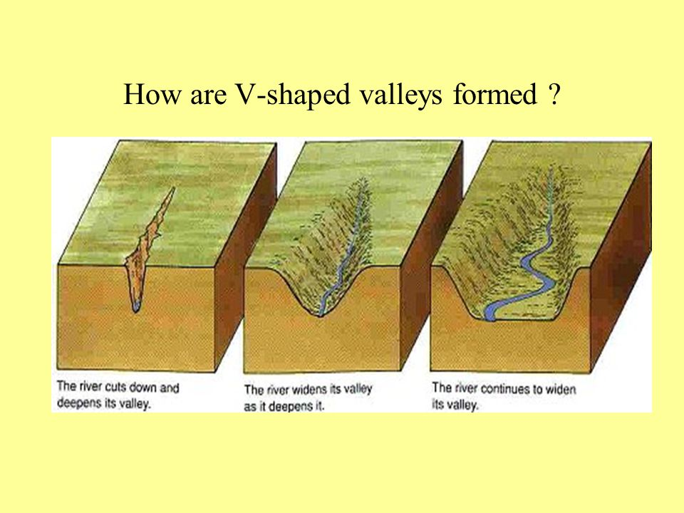 How are V-shaped valleys formed
