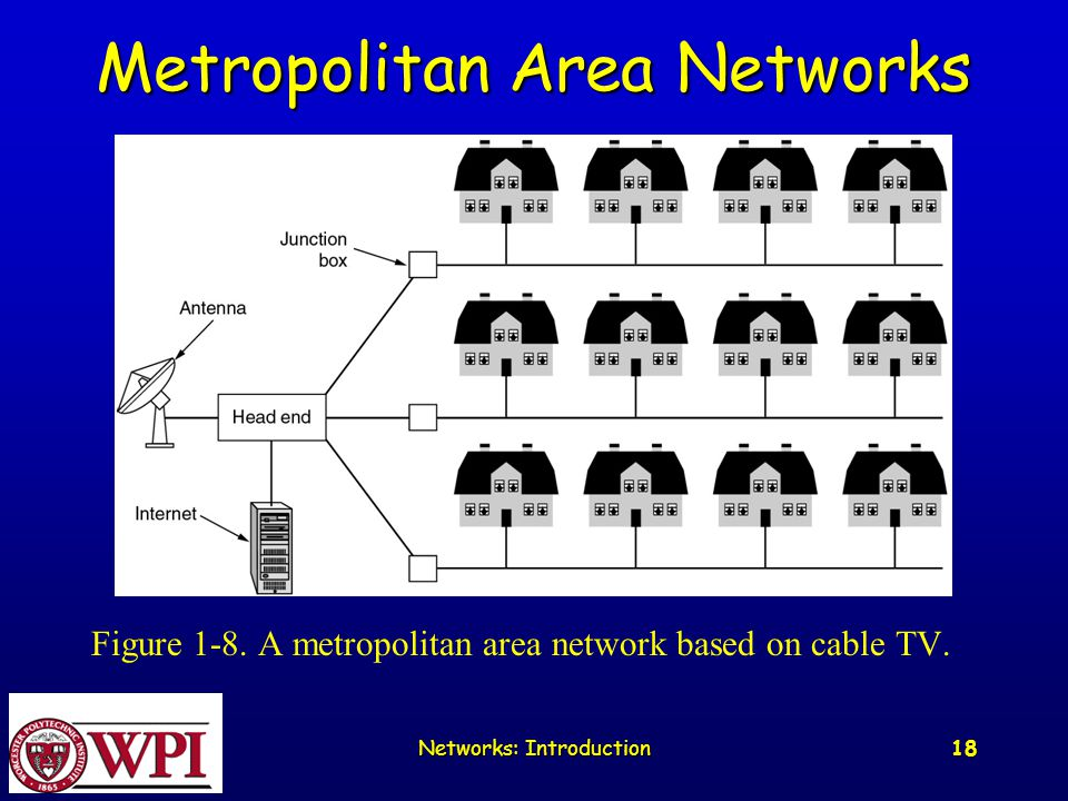 Networks: Introduction 18 Metropolitan Area Networks Figure 1-8.