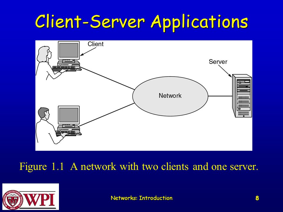 Networks: Introduction 8 Client-Server Applications Figure 1.1 A network with two clients and one server.