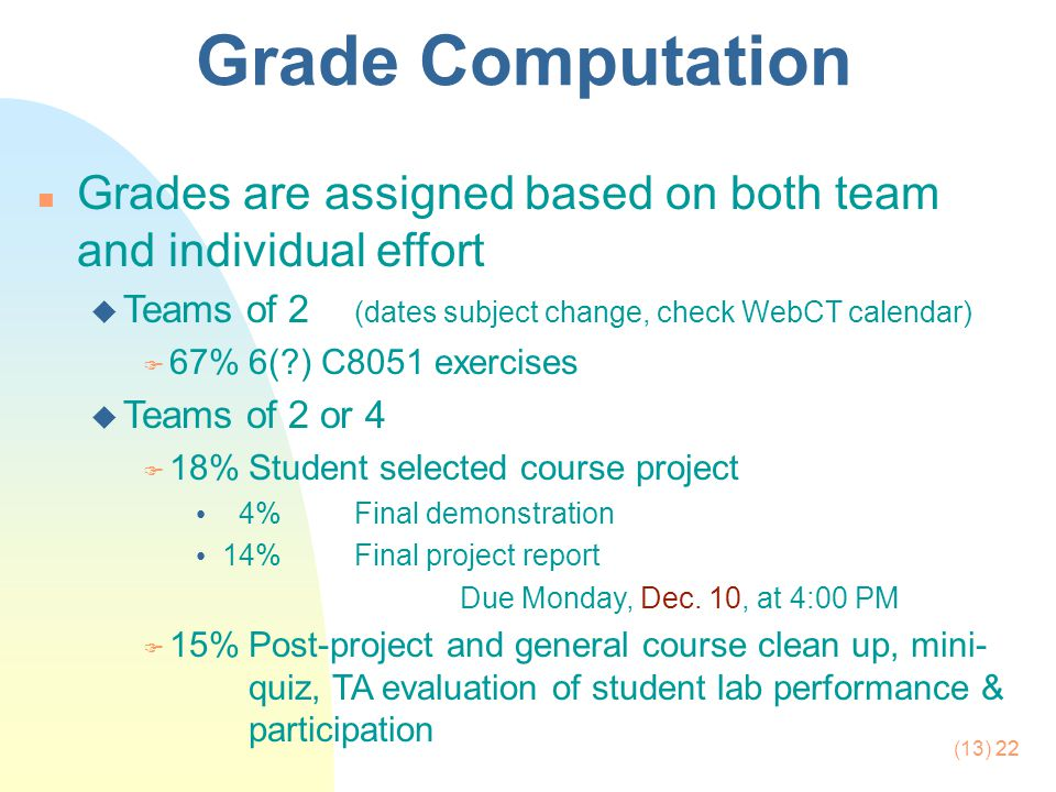 22(13) 22 Grade Computation n Grades are assigned based on both team and individual effort u Teams of 2 (dates subject change, check WebCT calendar) F 67%6(?) C8051 exercises u Teams of 2 or 4 F 18%Student selected course project 4%Final demonstration 14%Final project report Due Monday, Dec.