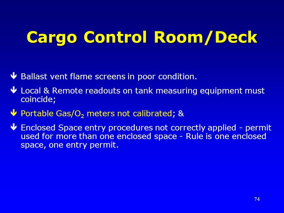 74 Cargo Control Room/Deck êBallast vent flame screens in poor condition.