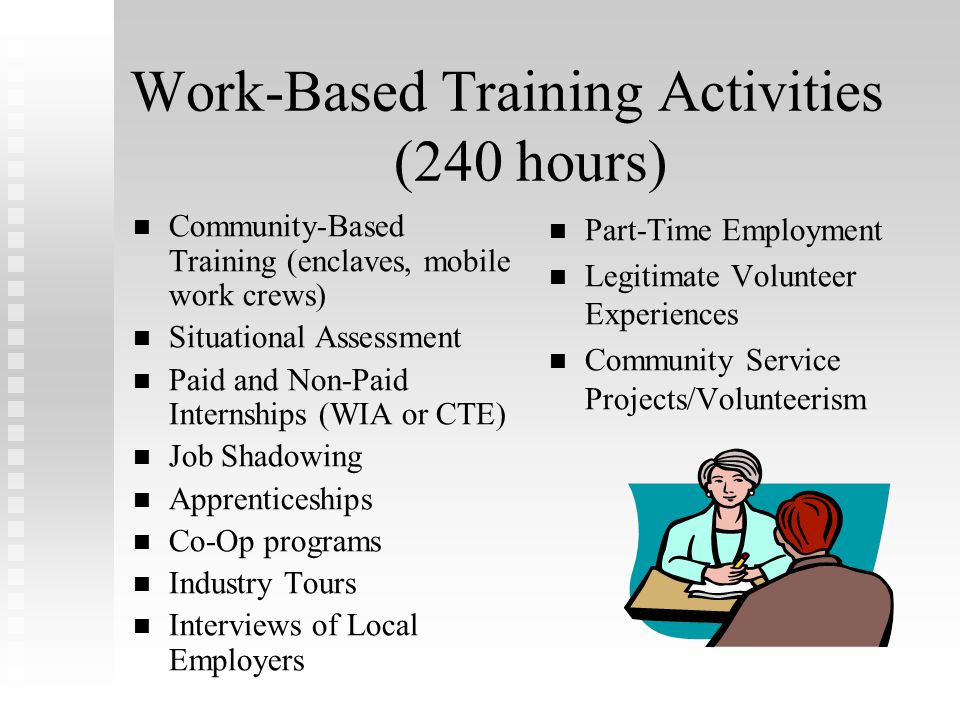School-Based Training Activities (300 hours) Vocational Assessment Activities School-Based Enterprises Student-Operated Small Businesses On-Campus Job