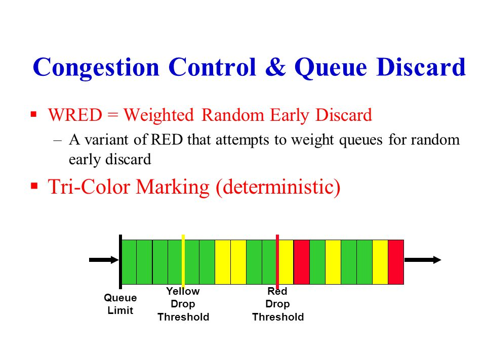 Congestion Control & Queue Discard Tail Drop –Drops arriving packets when buffers in queue are full, can lead to network meltdown due to TCP global synchronization RED = Random Early Detection –Queuing algorithm for congestion avoidance that randomly discards packets from queues in an attempt to prevent TCP retransmits simultaneously on all flows