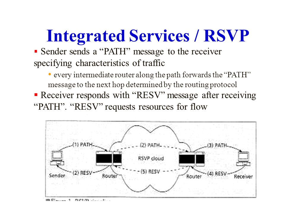 Connection Oriented QoS Int-Serv (Integrated Services): IETF RFC 1633 Defined by RSVP requires resource reservation at each hop end-to-end for each IP packet flow, and end-to-end signaling along nodes in the path Reserve resources at the routers so as to provide QoS for specific user packet stream This architecture does not scale well (large amount of states) Many Internet flows are short lived, not worth setting up VC