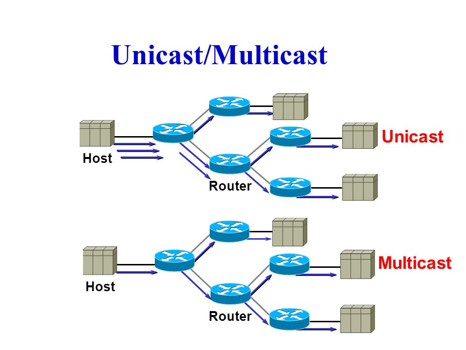 MPLS Fundamentals MPLS is a forwarding scheme that tags packets with labels (independent of layers 2,3) that specify routing and priority (IETF RFC 3031) Enables scalability by alleviating IP over ATM problems Defines a homogeneous network based upon label-switching Requires all devices (i.e., ATM switches) to be capable of routing Enables differentiated services via QoS-aware label switched paths (LSPs) Designed to run over a wide range of media ATM, frame relay, and Ethernet