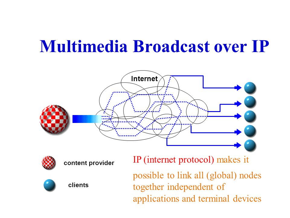 Multimedia Networking Applications Media Broadcast: simultaneous pushing of content to multiple recipients –Network IP Multicast – Multicast enabled routers and switches Hosted Streaming: content users initiate requests and content networks/providers push content through network Interactive Conferencing: no centralized source of contents