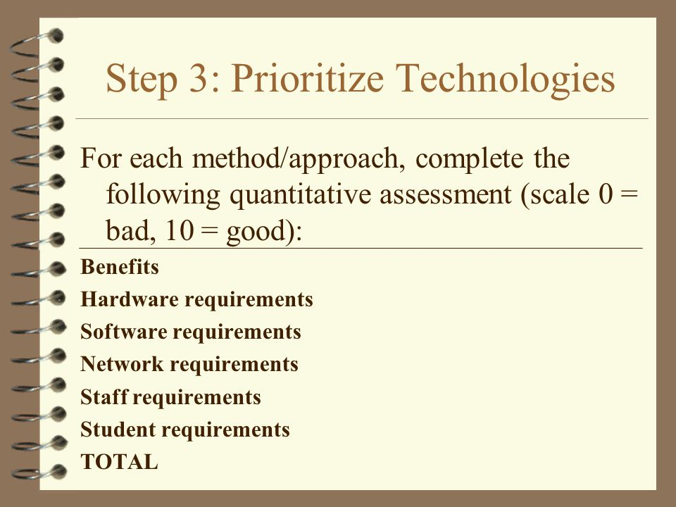 Step 3: Prioritize Technologies For each method/approach, complete the following quantitative assessment (scale 0 = bad, 10 = good): Benefits Hardware requirements Software requirements Network requirements Staff requirements Student requirements TOTAL