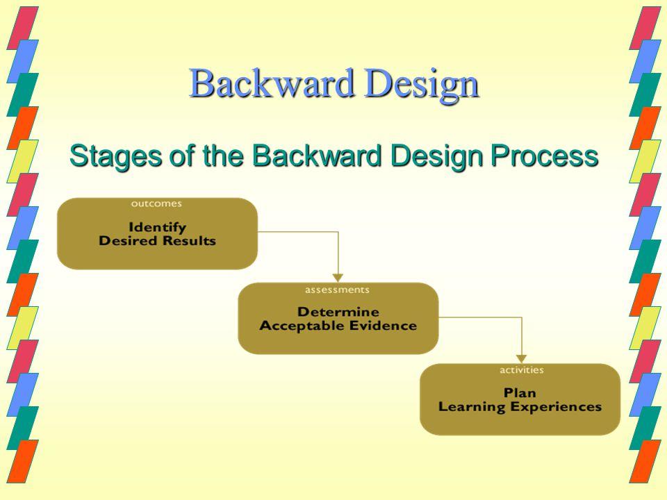 Backward Design Stages of the Backward Design Process