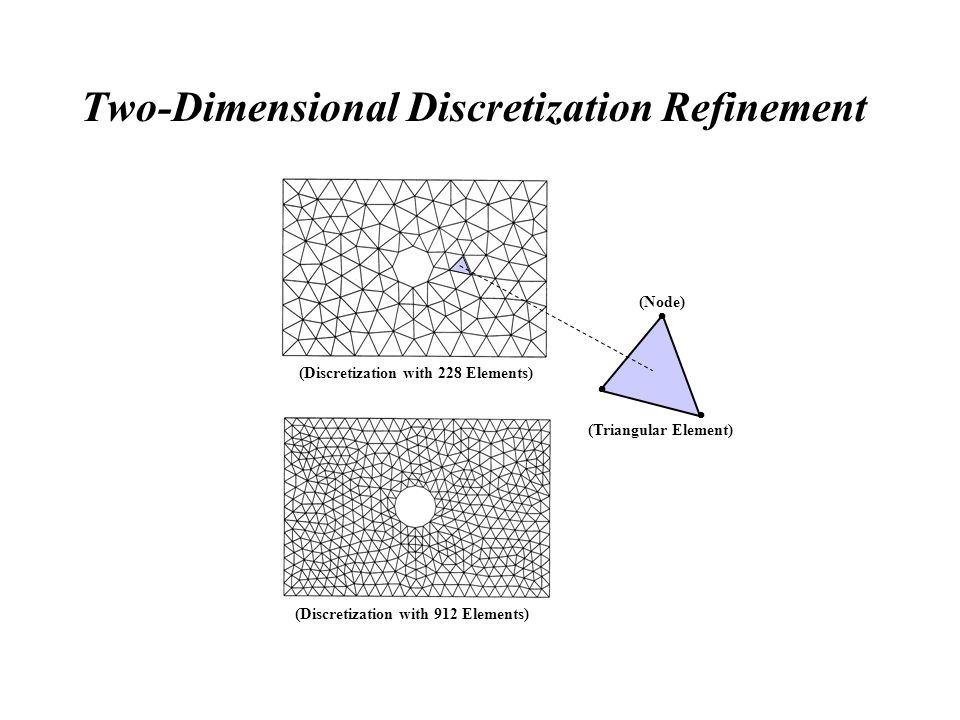 Two-Dimensional Discretization Refinement (Discretization with 228 Elements) (Discretization with 912 Elements) (Triangular Element) (Node)