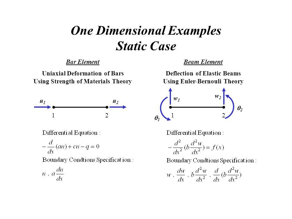 One Dimensional Examples Static Case 12 u1u1 u2u2 Bar Element Uniaxial Deformation of Bars Using Strength of Materials Theory Beam Element Deflection of Elastic Beams Using Euler-Bernouli Theory 12 w1w1 w2w2 2 1