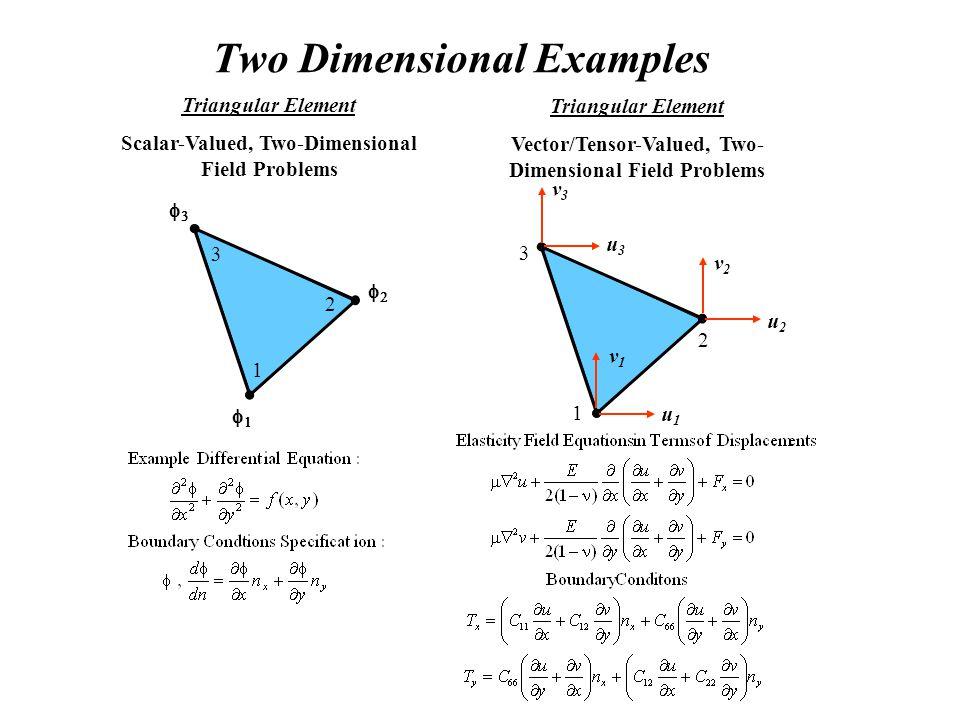 Two Dimensional Examples u1u1 u2u2 1 2 3 u3u3 v1v1 v2v2 v3v3 1 2 3 Triangular Element Scalar-Valued, Two-Dimensional Field Problems Triangular Element Vector/Tensor-Valued, Two- Dimensional Field Problems