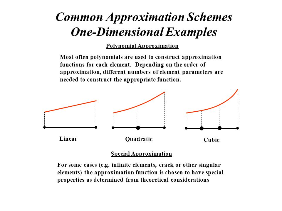 Common Approximation Schemes One-Dimensional Examples Linear Quadratic Cubic Polynomial Approximation Most often polynomials are used to construct approximation functions for each element.