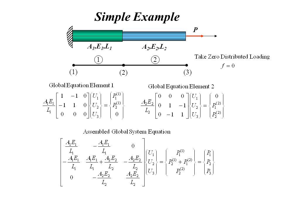 Simple Example P A 1,E 1,L 1 A 2,E 2,L 2 (1) (3) (2) 12
