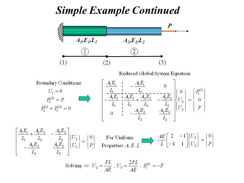 Simple Example Continued P A 1,E 1,L 1 A 2,E 2,L 2 (1) (3) (2) 12