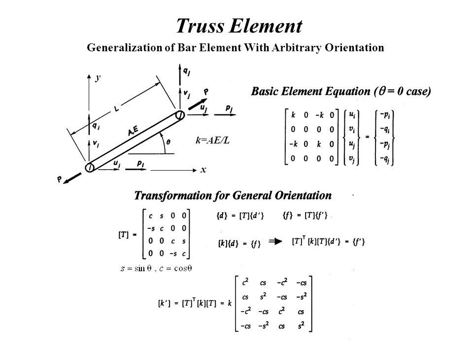 Truss Element Generalization of Bar Element With Arbitrary Orientation x y k=AE/L